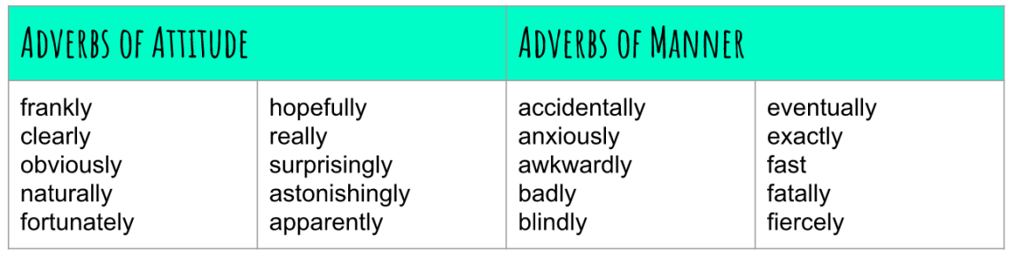 Categorising Adverbs Attitude And Manner Elizabeth English